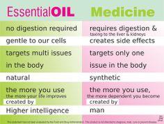 Essential Oils Vs. Modern Medicine