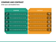 Our Compare and Contrast PowerPoint template comes with stunning and easy-to-understand visuals that enable you to represent workplace assessments beautifully.