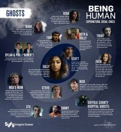 Character Connections | Gallery | Being Human | Syfy