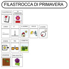 Bar Chart, Language, Teaching, Seasons Of The Year, Geography, Learning Italian, Activities, Spring, Mother's Day