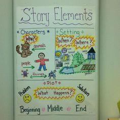 Story elements anchor chart                                                                                                                                                      More