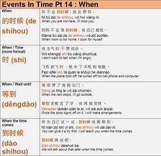 Chinese Sentences, Chinese Phrases, Chinese Words, Mandarin Language, China, Chinese Lessons, Learn Mandarin, Language Study, Grammar And Vocabulary