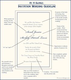 CT-Designs Calligraphy and Wedding Stationery: At A Glance: Wedding Invitation Wording Guideline