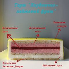 Russian Cakes, Mirror Glaze Cake, Cake Business, Mouse Cake, French Pastries, Frozen Desserts, Cakes And More, Beautiful Cakes, How To Make Cake