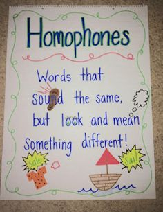 We're in Love With These 23 Fantastic Grade Anchor Charts Second Grade Writing, 2nd Grade Ela, 2nd Grade Reading, Grade 2, Sixth Grade, Fourth Grade, Third Grade, Ela Anchor Charts, Reading Anchor Charts