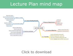 Course Syllabus Mind Map Template  Learning Board