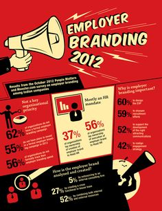 Good reasons to have Employer Branding. #whyyoushouldbrand