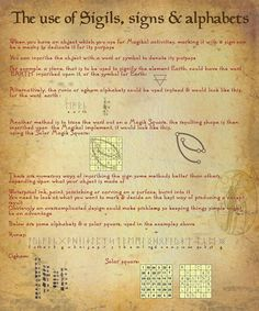 The Use of Sigils, Signs and Alphabets