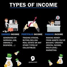 What types of income do you have? Financial Success, Financial Literacy, Financial Planning, Business Planning, Business Tips, Accounting And Finance, Wealth Creation, Multi Level Marketing, Home Based Business