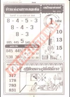 35 Best thai lottery images in 2019 | Lottery results