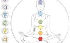 Using the power of affirmations is one of the most effective ways to balance our chakras . Our thoughts create our reality, and by regularly practicing positive chakra balancing affirmations , we can achieve astonishing results in our lives. Chakra is a Sanskrit word which literally translates into a spinning wheel.