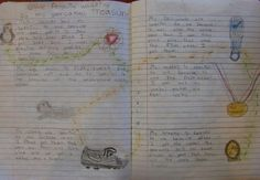 """6th grader Diane's """"Personal Treasure"""" page in her notebook, inspired by a passage from """"Boy's Life"""" and the picture book """"Old Black Fly.""""  Visit the lesson online here: http://corbettharrison.com/Personal-Treasures.html"""