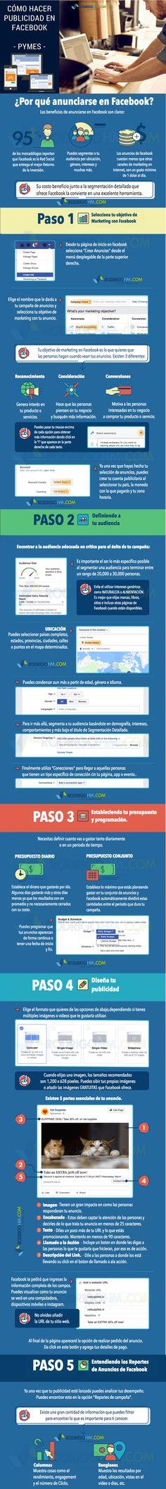 Cómo hacer publicidad en Facebook #SocialMedia #Facebook