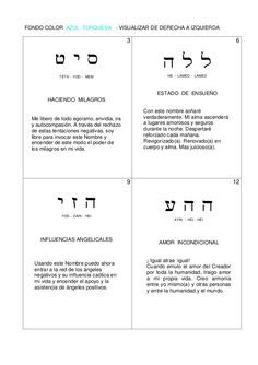 Jewish Beliefs, Names Of God, Quotes About God, Color Magenta, Inspirational Quotes, Chakras, Israel, Witch, Symbols