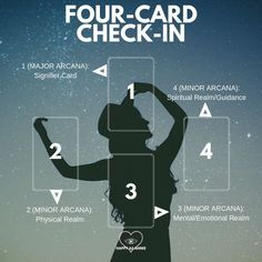 Simple Tarot Spread - Check-In Card 1 (Major Arcana): Who you are in this moment. Card 2 (Minor Arcana): What you need to know about your physi