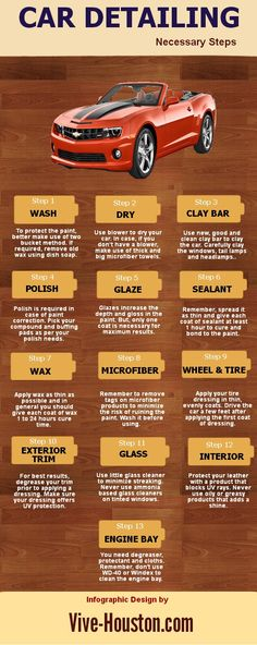 #Car_Detailing - This Infographic show How to detail your car step by step? Vive Provides #car_detailing services in Houston, Texas.