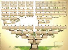 Le générama est un arbre genealogique vierge