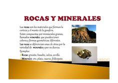 Presentación de Rocas y Minerales. Este blog de Andalucía tiene otros temas/presentaciones (en español) que investigaremos en tercer grado.