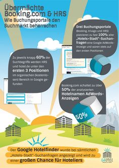 """Hotel Marketing Studie 2013  - """"Beherrschen Meta Suchmaschinen und und Buchungsportale den SUchmarkt?"""""""