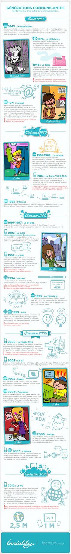"""Minitel, fax, Bi-Bop, SMS... Toutes les """"Générations communicantes"""" sont dans l'infographie d'Inriality"""