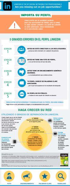 Cómo usar Linkedin para buscar oportunidades de empleo #infografia #infographic #socialmedia