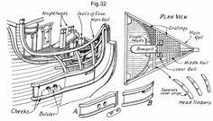 Image result for crosstrees ship
