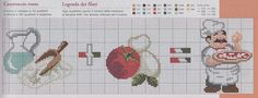 lo spazio di lilla: A gentile richiesta...gli schemi a punto croce della pizza per Carmen