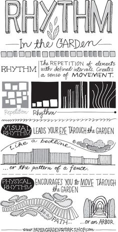 Rhythm in the Garden_Orgler.jpg The Effective Pictures We Offer You About Garden Planning ideas A quality picture can tell you many things. You can find the most beautiful pictures that can be present Landscape Architecture, Landscape Design, Garden Design, Landscape Plans, Interior Architecture, Landscape Sketch, Herb Garden, Garden Tools, Balcony Garden