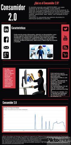 Infografiía del consumidor 2.0
