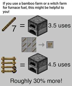 Minecraft Building Designs, Easy Minecraft Houses, Minecraft Interior Design, Minecraft Funny, Minecraft Decorations, Minecraft Architecture, Minecraft Blueprints, Minecraft Creations, Minecraft Crafts