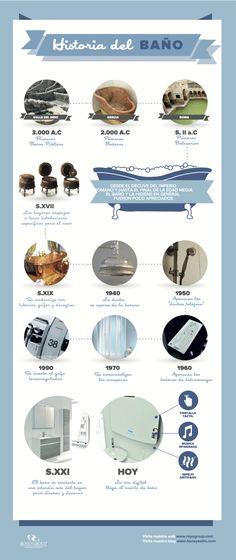 Evolución del baño a lo largo de la historia #infografia