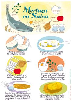 Pan y Peter Seafood Recipes, Mexican Food Recipes, Spanish Recipes, Spanish Basics, Camping Breakfast, Spanish Words, Kitchen Dishes, Kitchen Tips, Camping Gifts