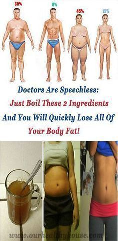 There are millions of people who care about their body weight, especially women who are dreaming of losing weight quickly and effortlessly. But this is sometimes very difficult.  However, the…