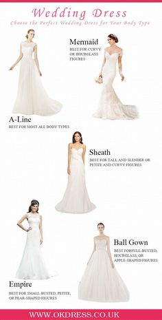 Do you know which wedding dress fit your body tpye? Let help you to choose the perfect wedding dress for you! OKdress with kinds of wedding dresses like a-line, mermaid, ball gown and so on! Source by dress styles chart Wedding Dress Body Type, Wedding Dress Shapes, Wedding Dress Silhouette, Perfect Wedding Dress, Boho Wedding Dress, Dream Wedding Dresses, Bridal Dresses, Petite Wedding Gowns, Wedding Dress Shopping