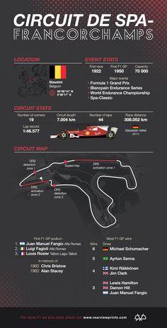 Circuit de Spa-Francorchamps: The Ultimate Track Guide Racing F1, Slot Car Racing, Slot Cars, Race Cars, Drag Racing, Formula 1 Car Racing, Stock Car, Racing Simulator, Spa
