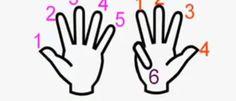 Mathe-Nachhilfe ade: Mit diesem einfachen Trick kann jeder rechnen