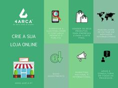Podes abrir a tua loja, no único shopping Online, apenas com produtos MADE IN PORTUGAL Portugal, Marketing, Mall Stores, Productivity, Products