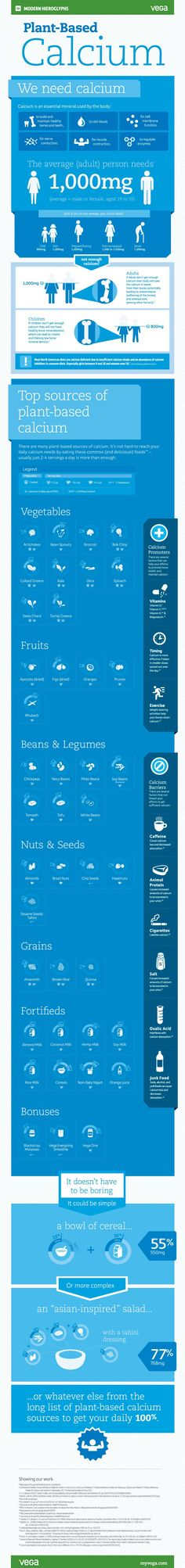 Plant-based Sources of Calcium! Whatever our reasons for avoiding dairy, isn't it great that when grow up we have the freedom and information available to discover options for getting enough calcium in our diets without the moo? Check out our new amazing infographic on calcium, and learn which vegetables and seeds pack the biggest calcium punch.
