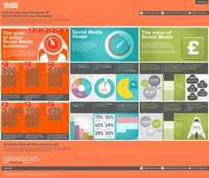 How To Use Social Media To Power Your Business [INFOGRAPHIC]