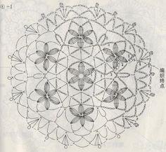 motifs 1