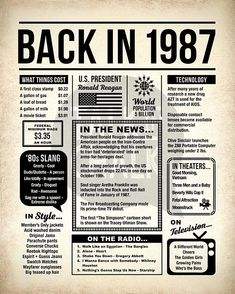 Back In 1987 Newspaper-Style DIGITAL Poster 1987 Birthday