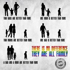 There is no difference They are all family