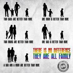Source: gay-men - http://gay.org.uk/post/32720969083/family