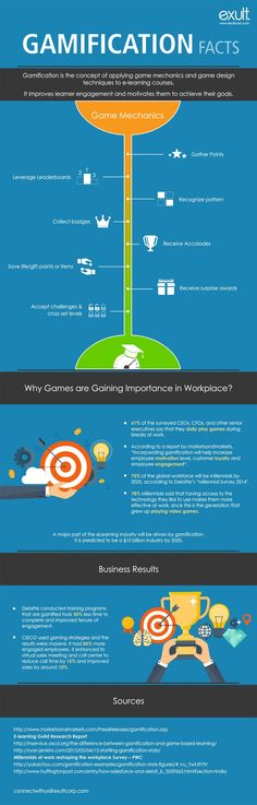 Gamification Facts Infographic - http://elearninginfographics.com/gamification-facts/