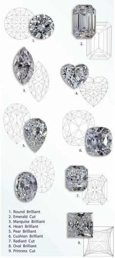 Bague Diamant – Tendance 2018 : Ring cuts and examples 2018 Trend Diamond Ring: Ringschnitte und Beispiele Jewellery Sketches, Jewelry Drawing, Bracelets Design, Jewelry Illustration, Diamond Illustration, Tiffany Jewelry, Ring Verlobung, Solitaire Ring, Schmuck Design