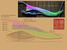 Marzycielski pióro peleryna - dziennik Chong - Netease blog