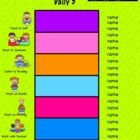 If you are looking for a fun way to assign your students to their Daily Five jobs, you will love this Active Inspire file. It comes complete with a...