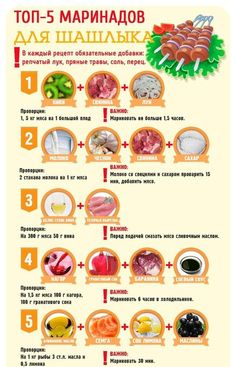 Health: журнал о твоем здоровье