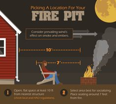 DIY Fire Pits: Selecting a Location