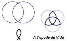 vesicapiscis-Tripod Of Life